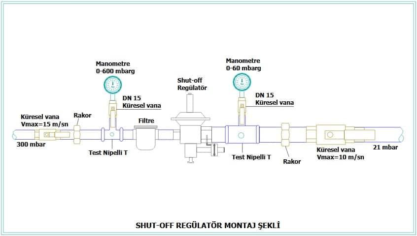 shutoff regülatör montajı